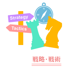 戦略・戦術